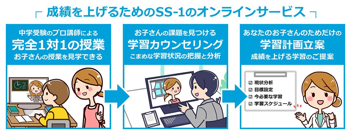 成績を上げるためのSS-1のオンラインサービス