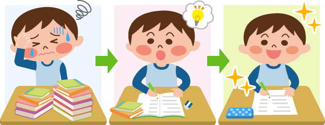 今自分自身に必要な学習を行っている お子さん一人ひとり、今やるべき学習内容は異なる